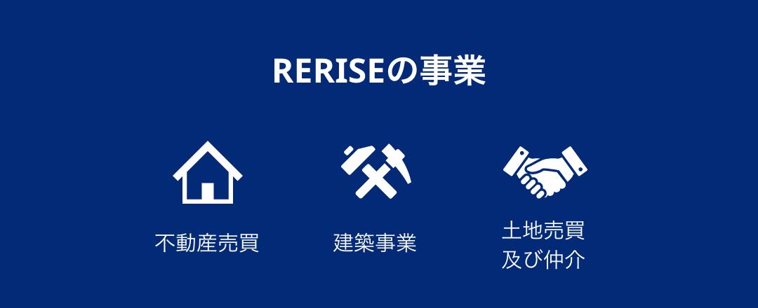 RERISEの事業
